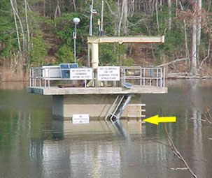 Water level at Falls Lake intake on Nov. 28 2006 after removal of the NCSU-CAAE profiler equipment. Photo courtesy of F.L. Masters. Yellow arrows indicate high water level following a coastal storm in late Nov. 2006. Red arrows indicate water level on Sept. 1 2004, shortly after the installation of the profiler. Blue arrow indicates water level during drought conditions on Nov. 8 2005.
